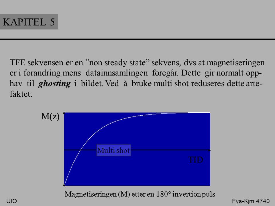 KAPITEL 5 Datainnsamling (Gradient ekko del) Datainnsamlingen foregår enten ved at nok ekko genereres etter hverandre til å fylle hele k-space (single