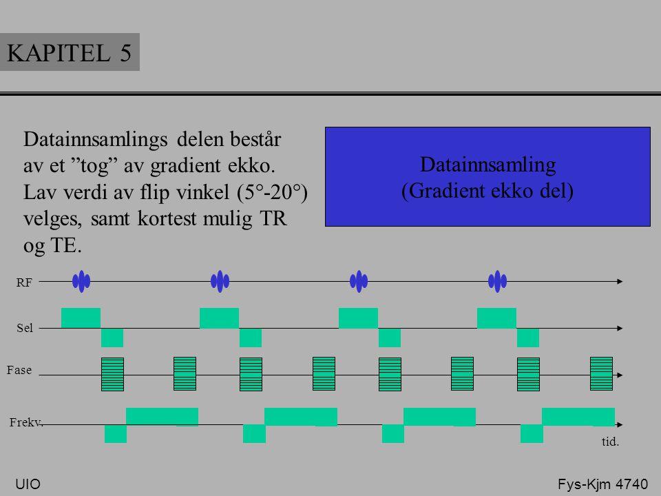 KAPITEL 5 Vente-tid (TI) For T1-vektede sekvenser tilpasses TI-tiden etter ønsket kontrast. For den T2-vekted sekvensen gjøres ventetiden kortest muli