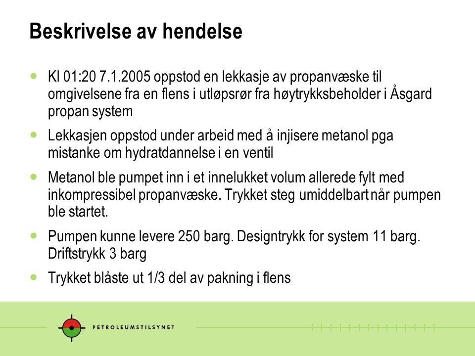 Beskrivelse av hendelse  Kl 01:20 7.1.2005 oppstod en lekkasje av propanvæske til omgivelsene fra en flens i utløpsrør fra høytrykksbeholder i Åsgard