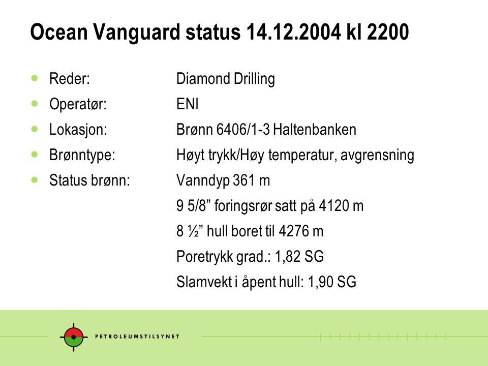 Ocean Vanguard status 14.12.2004 kl 2200 ( forts)  Status operasjon: Reparerer boremaskin Hengt av borestreng i sikkerhetsventil Stengt nedre rør ventil og kutte ventil i sikkerhetsventil Stigerør er forberedt for avkopling (inneholder sjøvann) De-ballastert fra 21,1 til 23,5 m Observerer bevegelser på stigerør ( vinkel og heave )