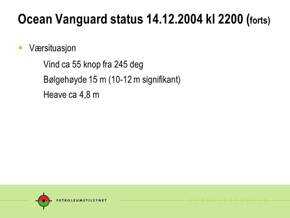 Ocean Vanguard status 14.12.2004 kl 2200 ( forts)  Værsituasjon Vind ca 55 knop fra 245 deg Bølgehøyde 15 m (10-12 m signifikant) Heave ca 4,8 m
