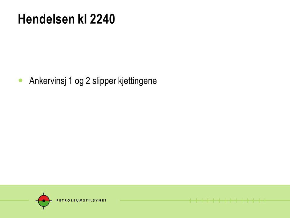 Oppfølging  Begge personellkorger tatt ut av bruk  Gransking v/ Saipem/Statoil  Undersøkelse v/ leverandør  3.