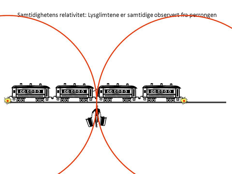 Samtidighetens relativitet: Lysglimtene er samtidige observert fra perrongen