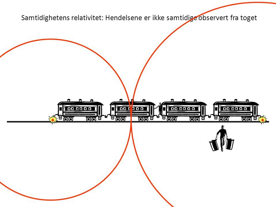 Samtidighetens relativitet: Hendelsene er ikke samtidige observert fra toget