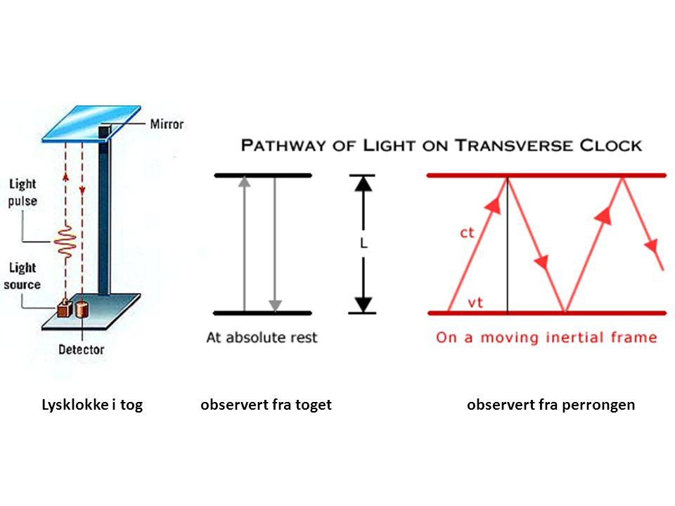 Lysklokke i tog observert fra toget observert fra perrongen