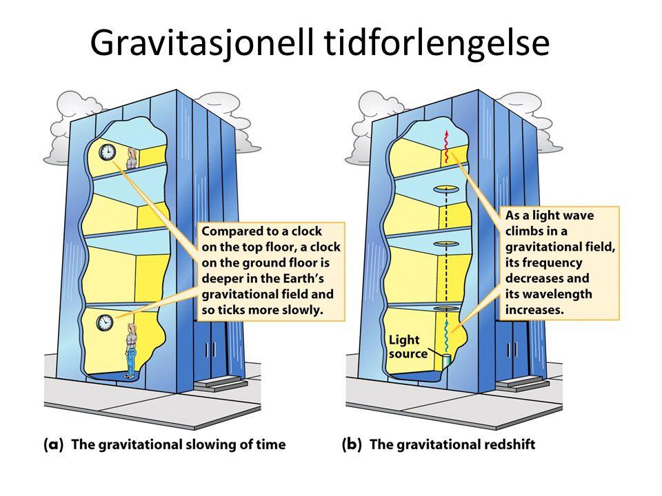 Gravitasjonell tidforlengelse