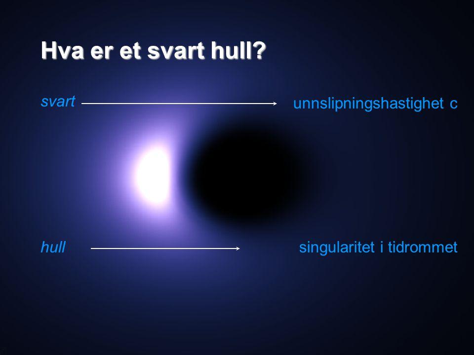 Hva er et svart hull? unnslipningshastighet c singularitet i tidrommet svart hull