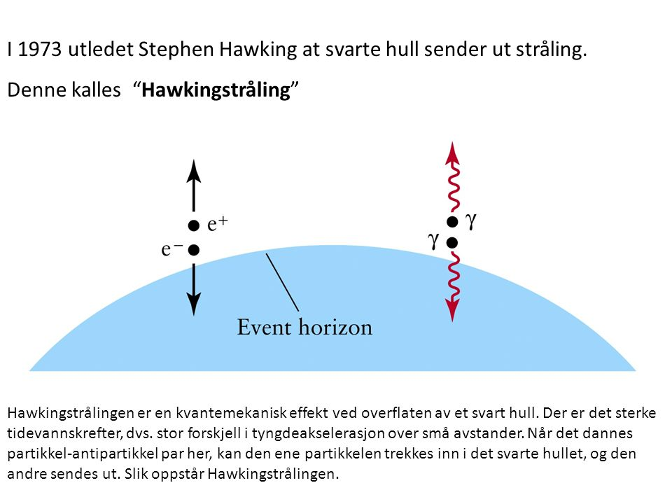 """I 1973 utledet Stephen Hawking at svarte hull sender ut stråling. Denne kalles """"Hawkingstråling"""" Hawkingstrålingen er en kvantemekanisk effekt ved ove"""