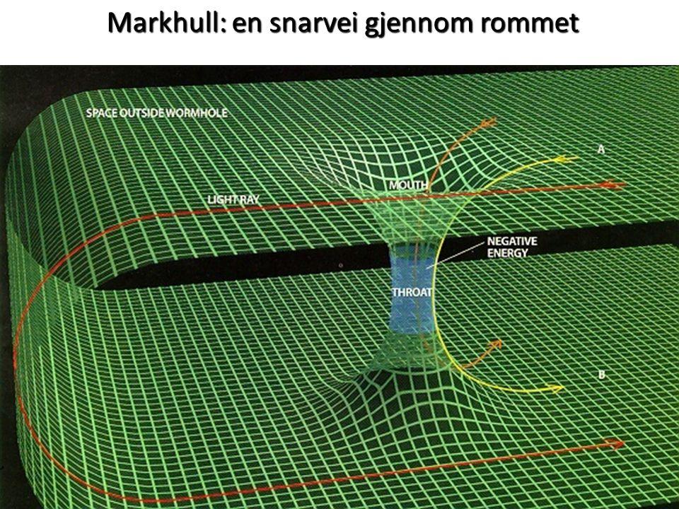Markhull: en snarvei gjennom rommet