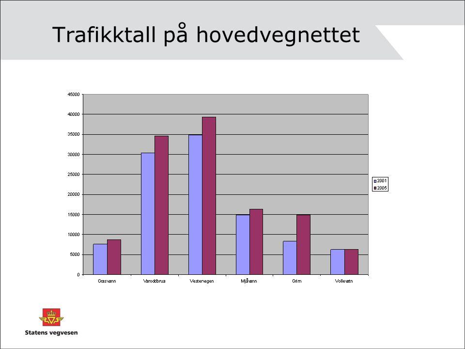 Trafikkøkning 2001 - 2005