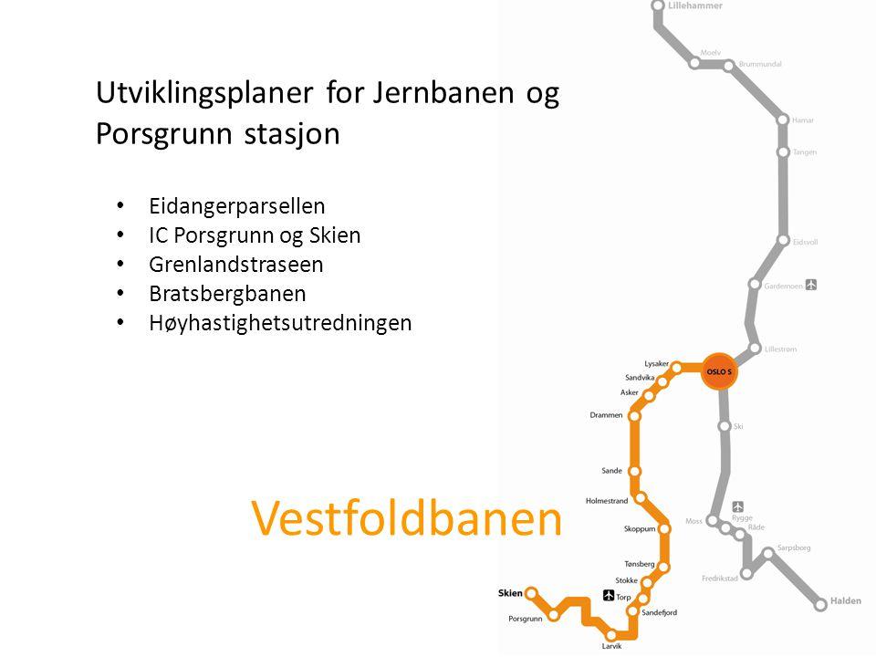 Vestfoldbanen • Eidangerparsellen • IC Porsgrunn og Skien • Grenlandstraseen • Bratsbergbanen • Høyhastighetsutredningen Utviklingsplaner for Jernbane