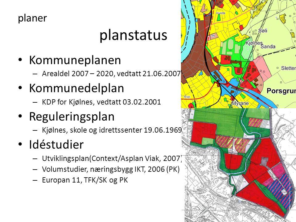 planer planstatus • Kommuneplanen – Arealdel 2007 – 2020, vedtatt 21.06.2007 • Kommunedelplan – KDP for Kjølnes, vedtatt 03.02.2001 • Reguleringsplan