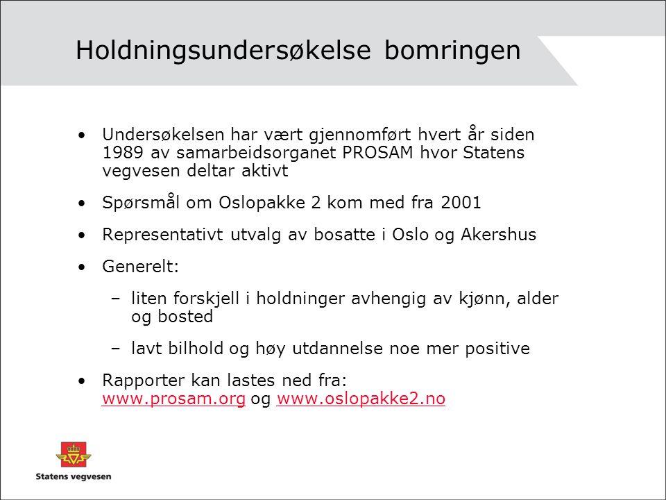 Holdning til innføring av bompengeringen Før bomringen åpnet  Base (N): 15343.