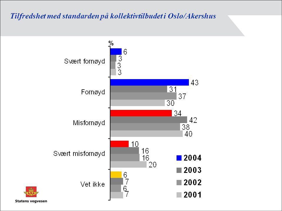 Tilfredshet med standarden på kollektivtilbudet i Oslo/Akershus % 2004