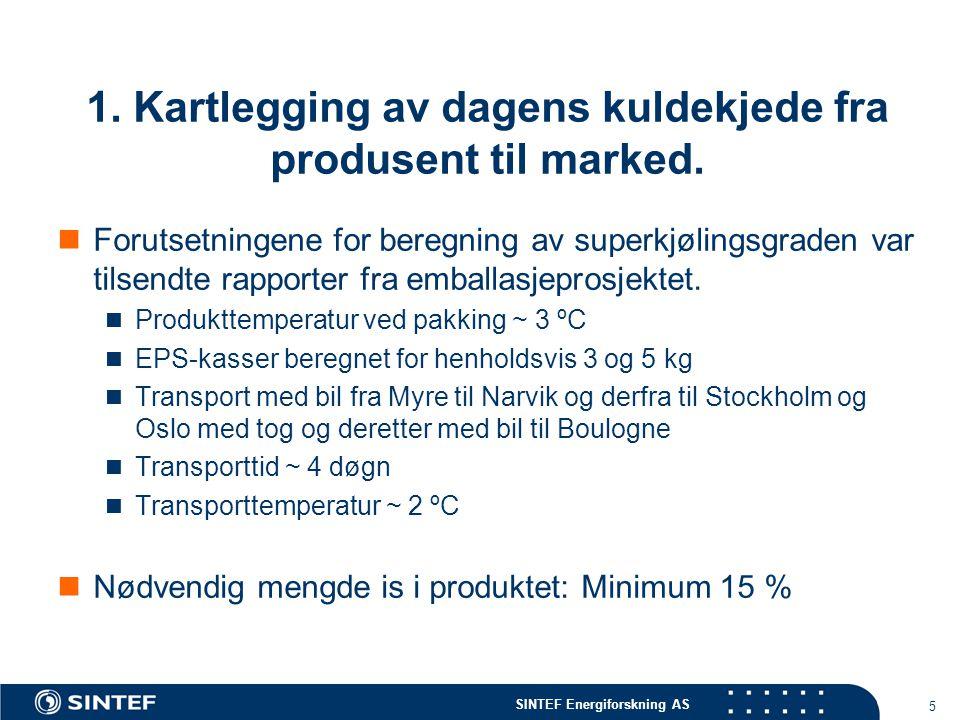 SINTEF Energiforskning AS 5 1. Kartlegging av dagens kuldekjede fra produsent til marked.  Forutsetningene for beregning av superkjølingsgraden var t