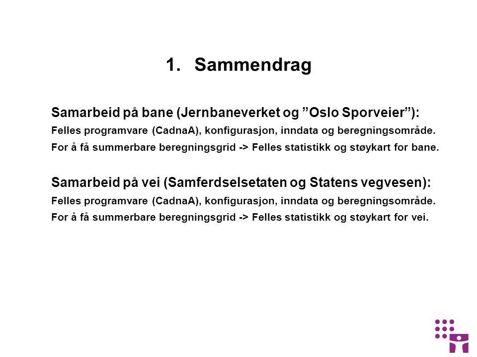 1.Sammendrag Samarbeid på bane (Jernbaneverket og Oslo Sporveier ): Felles programvare (CadnaA), konfigurasjon, inndata og beregningsområde.