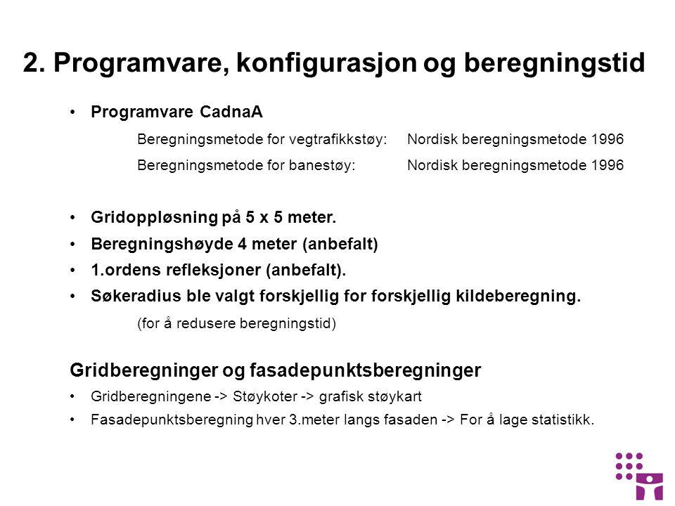 2. Programvare, konfigurasjon og beregningstid • Programvare CadnaA Beregningsmetode for vegtrafikkstøy: Nordisk beregningsmetode 1996 Beregningsmetod