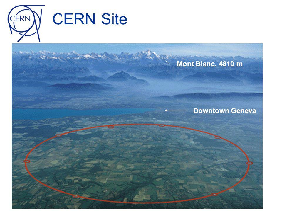 Aktiviteter i Genève og omegn • Ski • Fjellturer • Klatring • Seiling • Luftsport • Badstu • Generell turisme