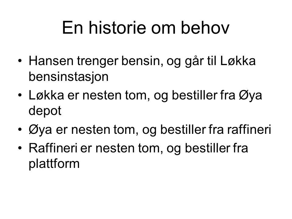 En historie om behov •Hansen trenger bensin, og går til Løkka bensinstasjon •Løkka er nesten tom, og bestiller fra Øya depot •Øya er nesten tom, og bestiller fra raffineri •Raffineri er nesten tom, og bestiller fra plattform