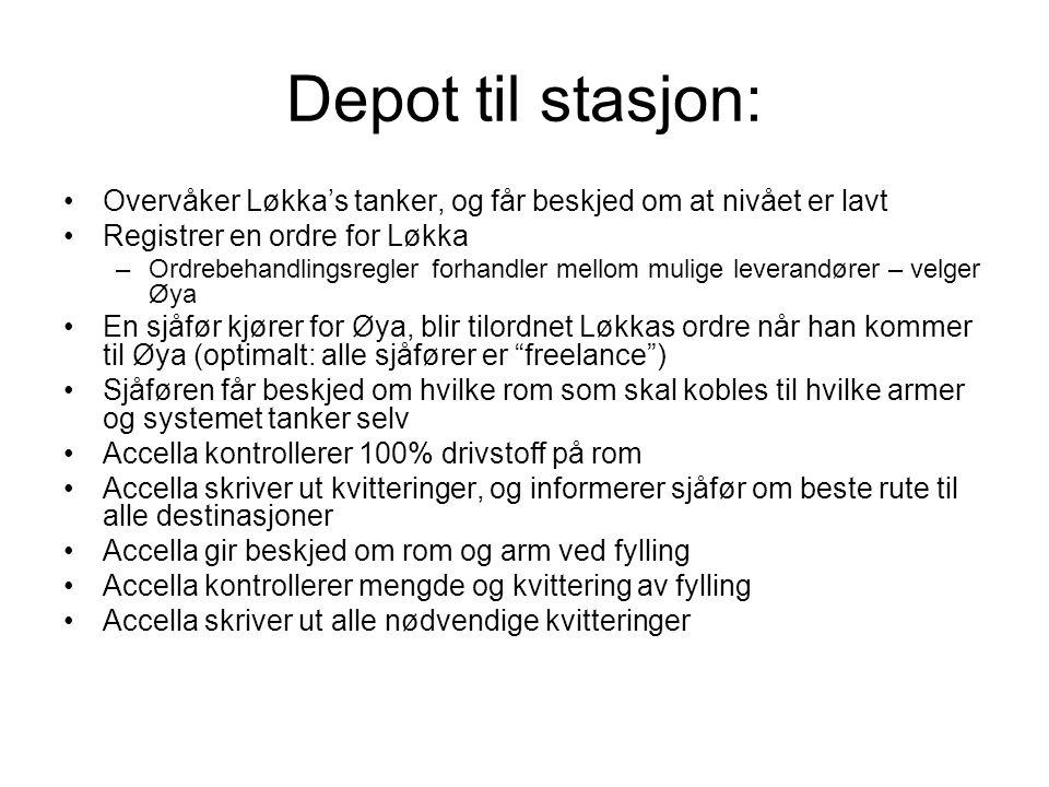 Depot til stasjon: •Overvåker Løkka's tanker, og får beskjed om at nivået er lavt •Registrer en ordre for Løkka –Ordrebehandlingsregler forhandler mel