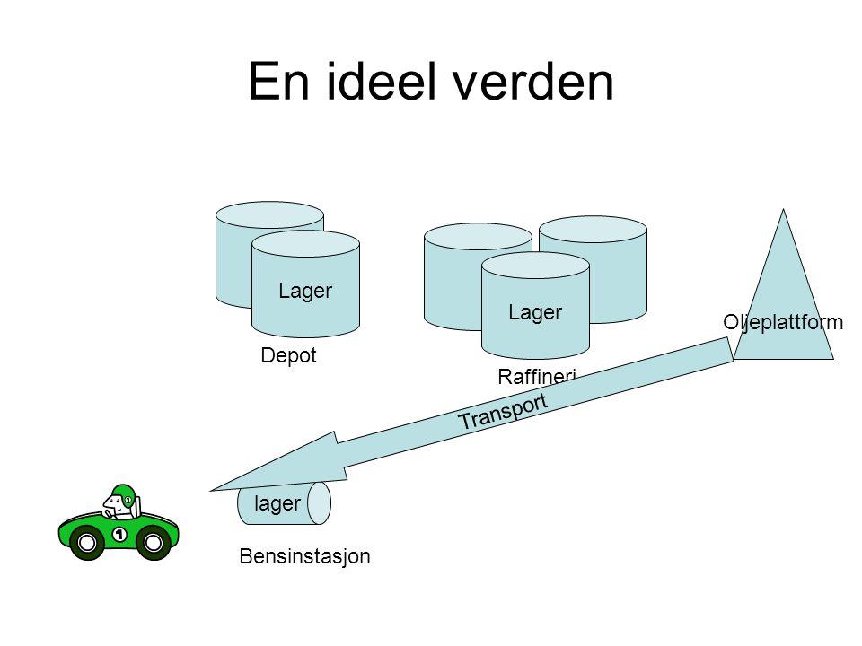 En ideel verden lager Lager Depot Raffineri Bensinstasjon Oljeplattform Transport