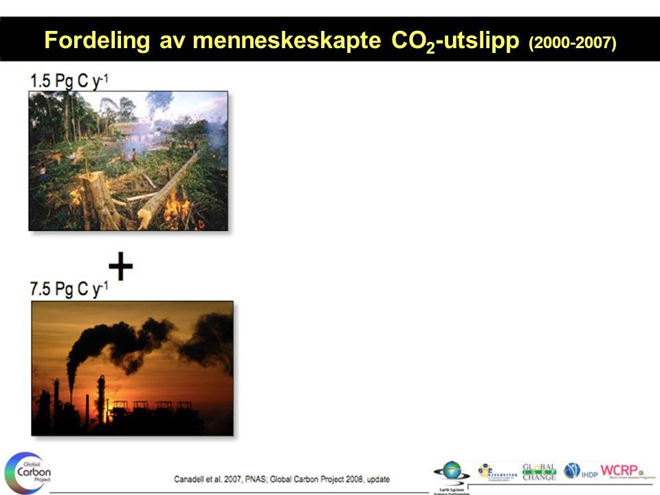 Helge Drange Geofysisk institutt Universitetet i Bergen Fordeling av menneskeskapte CO 2 -utslipp (2000-2007) ? ?