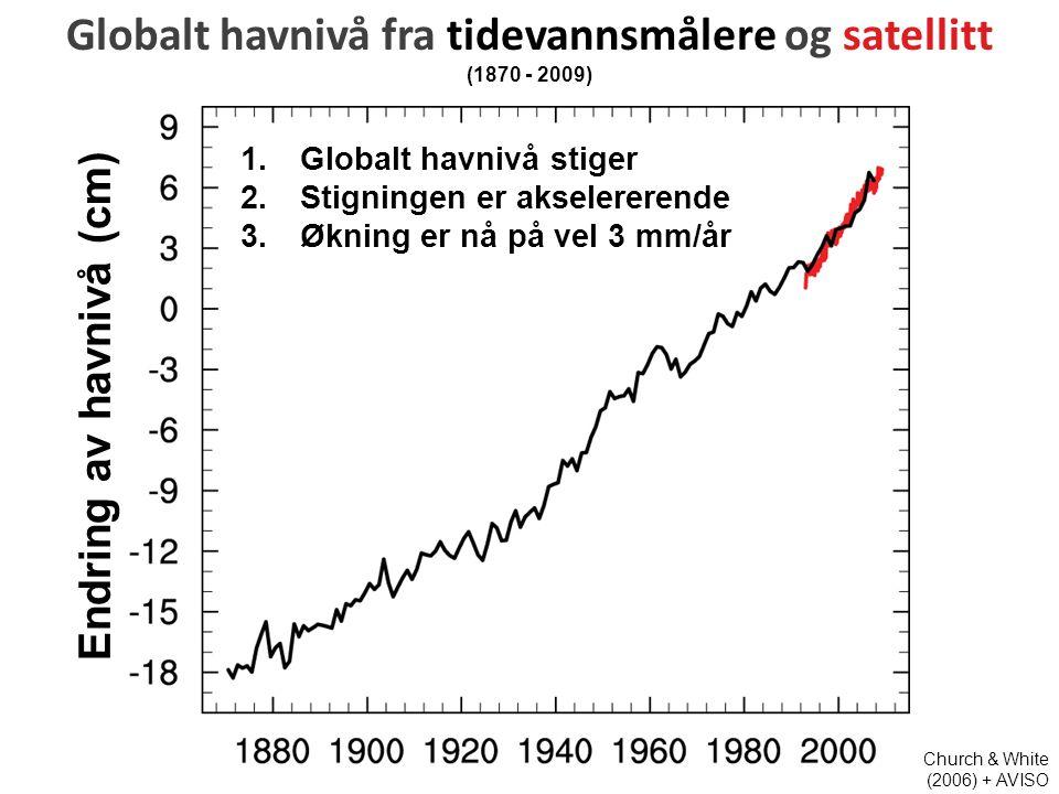 Helge Drange Geofysisk institutt Universitetet i Bergen Globalt havnivå fra tidevannsmålere og satellitt (1870 - 2009) Endring av havnivå (cm) Church