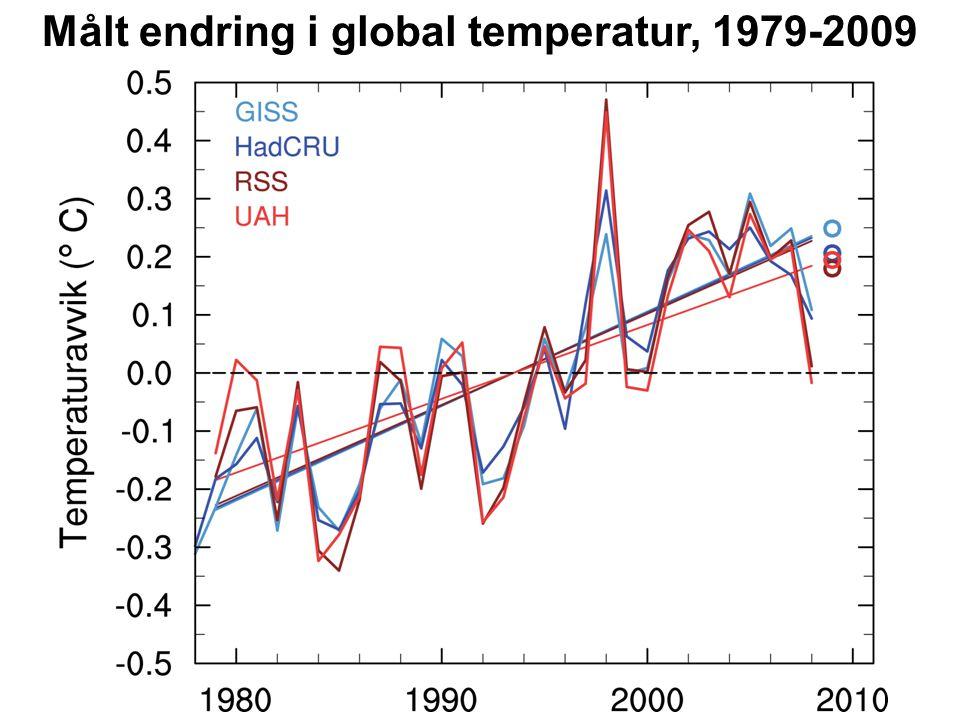 Global temperatur og tilhørende CO 2 -utslipp (Scenario A1B and E1; Tjiputra et al., 2009) 1950 1980 2010 2040 2070 2100 Time (yr) Gt-C yr -1 °C Global temperatur Allowable emissions 1950 1980 2010 2040 2070 2100 2040 vs 2010: 65% reduction