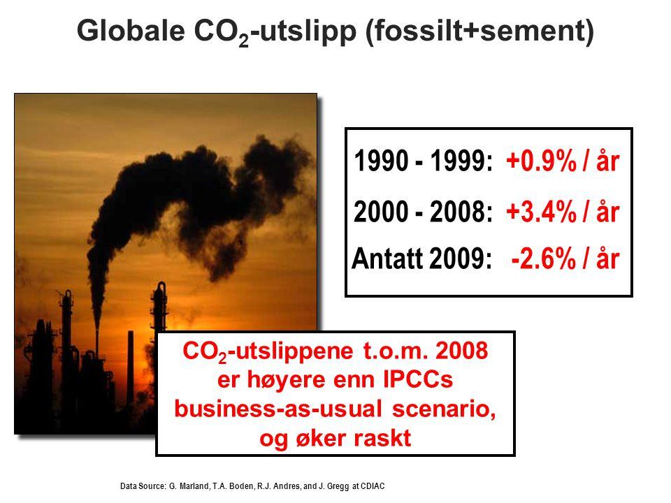 Helge Drange Geofysisk institutt Universitetet i Bergen Globale CO 2 -utslipp (fossilt+sement) Data Source: G. Marland, T.A. Boden, R.J. Andres, and J