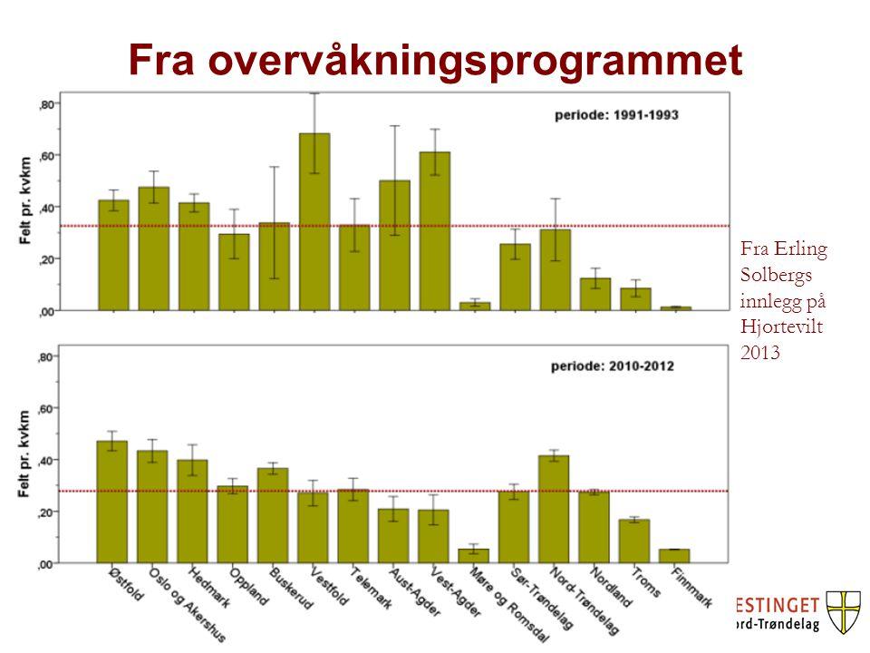 Fra overvåkningsprogrammet Fra Erling Solbergs innlegg på Hjortevilt 2013