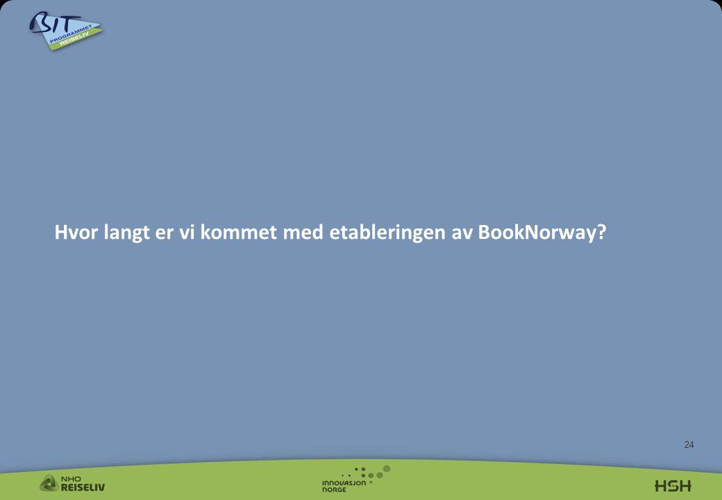 24 Hvor langt er vi kommet med etableringen av BookNorway