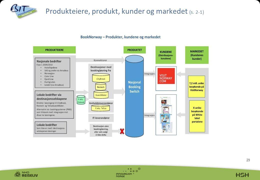 29 Produkteiere, produkt, kunder og markedet (s. 2-1)