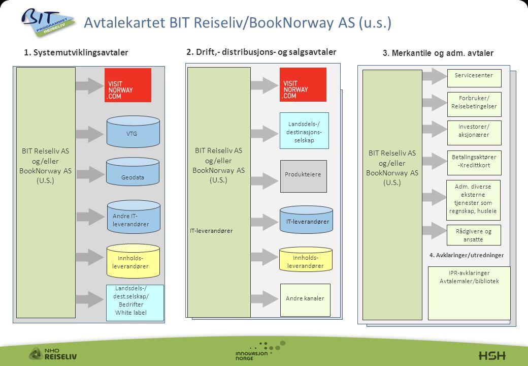 Avtalekartet BIT Reiseliv/BookNorway AS (u.s.) 3. Merkantile og adm.