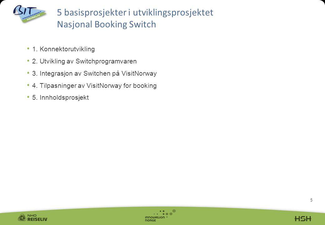 5 5 basisprosjekter i utviklingsprosjektet Nasjonal Booking Switch • 1.
