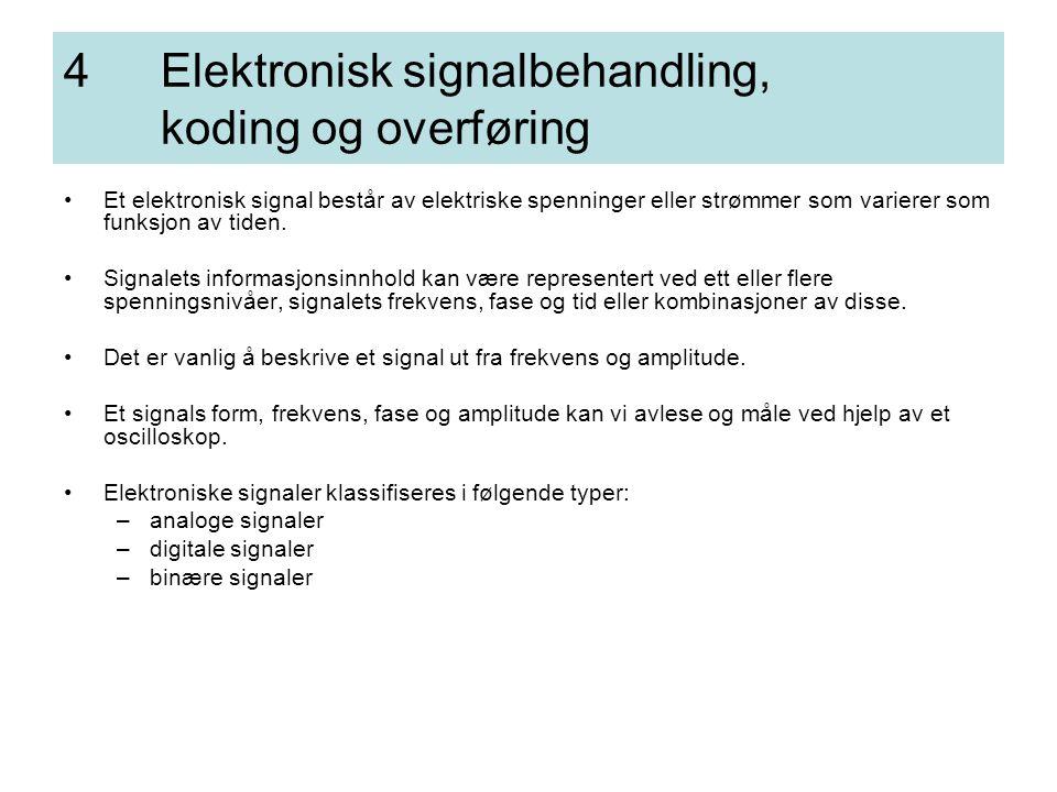 Instrumenter for måling av elektroniske signaler Figur 4.1Skal flere signaler måles samtidig, kan dette gjøres ved hjelp av en logikkanalysator.