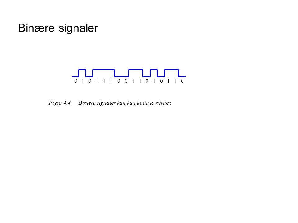 Analoge og digitale signaler I forhold til analoge signaler har digitale signaler og digital signalbehandling flere fordeler: •Digitale signaler lar seg rekonstruere med 100% nøyaktighet.