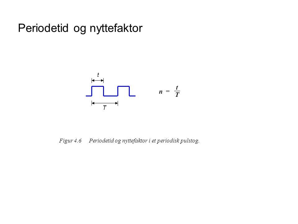 AD-konverter Analogt signal inn R R R R R + + + + - - - - 0 1 2 3 Enkoder D0D0 D1D1 Digital utgang U ref = + 5V EN Punktprøving 1 V 2 V 3 V 4 V Figur 4.7AD-konverter med fire nivåer.
