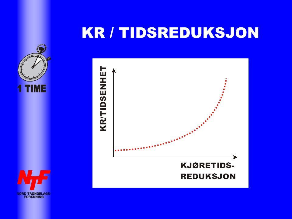 KR / TIDSREDUKSJON