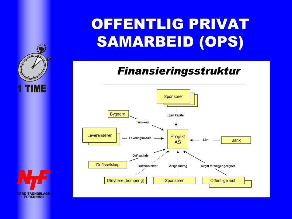 OFFENTLIG PRIVAT SAMARBEID (OPS)