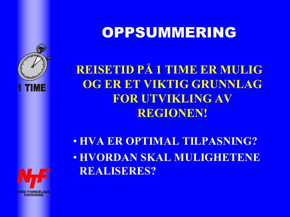 OPPSUMMERING REISETID PÅ 1 TIME ER MULIG OG ER ET VIKTIG GRUNNLAG FOR UTVIKLING AV REGIONEN.