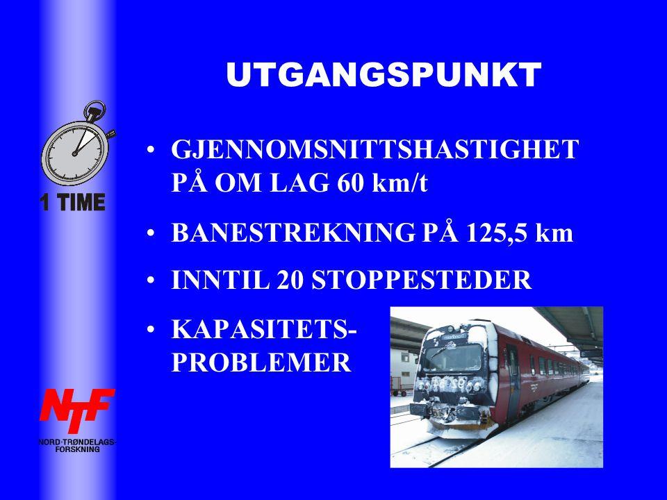 UTGANGSPUNKT •GJENNOMSNITTSHASTIGHET PÅ OM LAG 60 km/t •BANESTREKNING PÅ 125,5 km •INNTIL 20 STOPPESTEDER •KAPASITETS- PROBLEMER