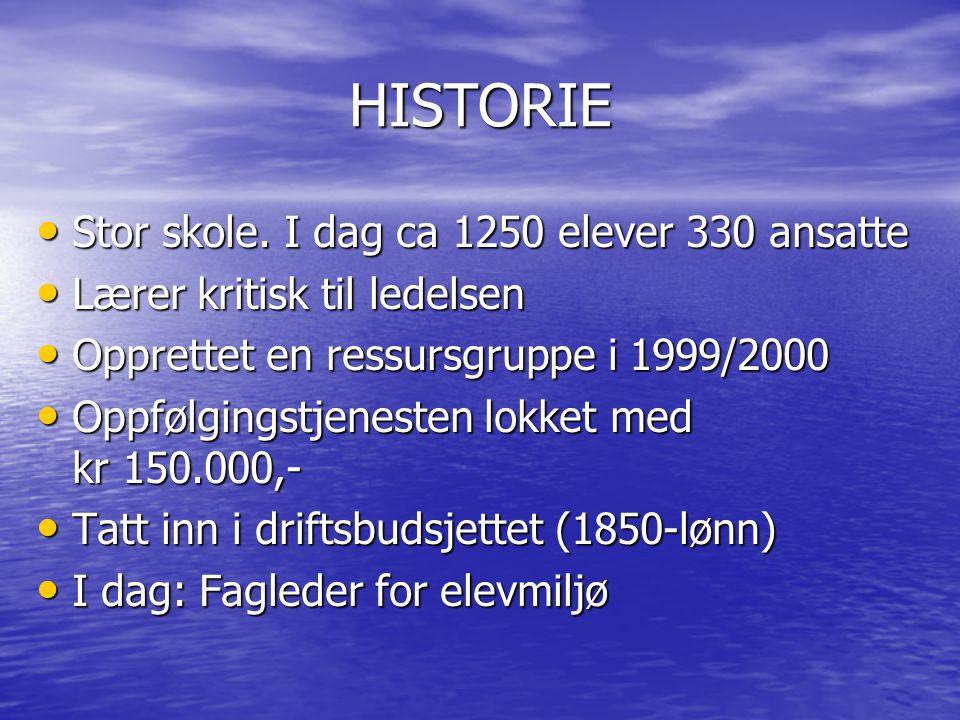HISTORIE • Stor skole. I dag ca 1250 elever 330 ansatte • Lærer kritisk til ledelsen • Opprettet en ressursgruppe i 1999/2000 • Oppfølgingstjenesten l