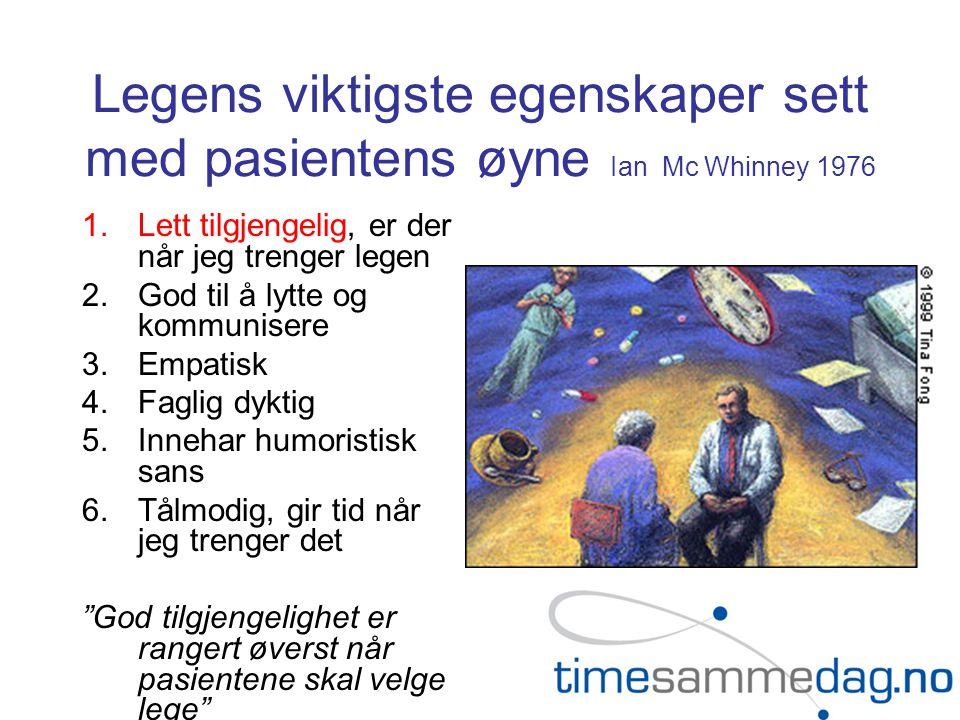 Legens viktigste egenskaper sett med pasientens øyne Ian Mc Whinney 1976 1.Lett tilgjengelig, er der når jeg trenger legen 2.God til å lytte og kommunisere 3.Empatisk 4.Faglig dyktig 5.Innehar humoristisk sans 6.Tålmodig, gir tid når jeg trenger det God tilgjengelighet er rangert øverst når pasientene skal velge lege