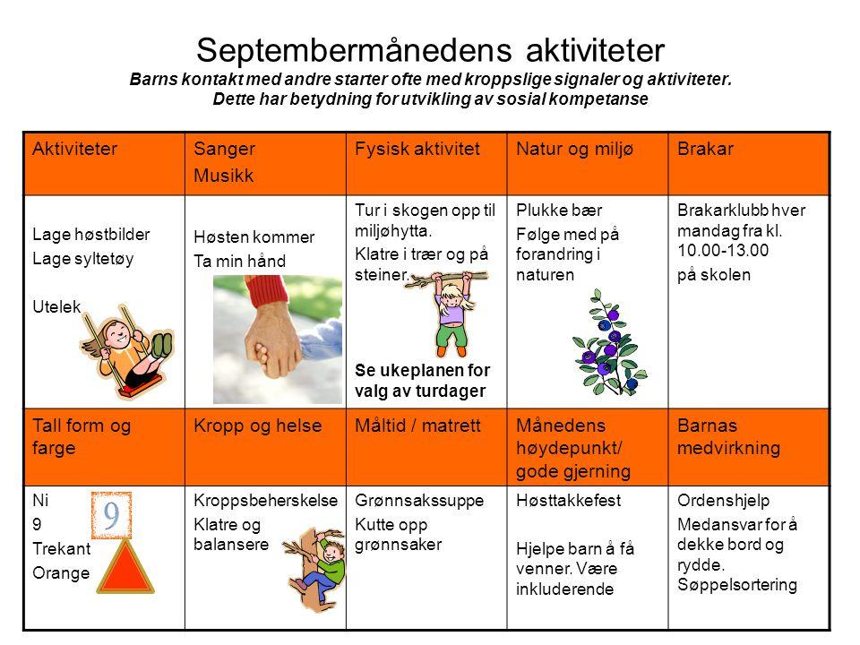 Septembermånedens aktiviteter Barns kontakt med andre starter ofte med kroppslige signaler og aktiviteter. Dette har betydning for utvikling av sosial