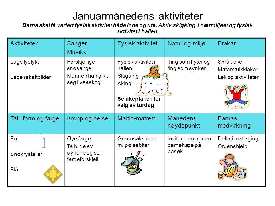 Januarmånedens aktiviteter Barna skal få variert fysisk aktivitet både inne og ute. Aktiv skigåing i nærmiljøet og fysisk aktivitet i hallen. Aktivite