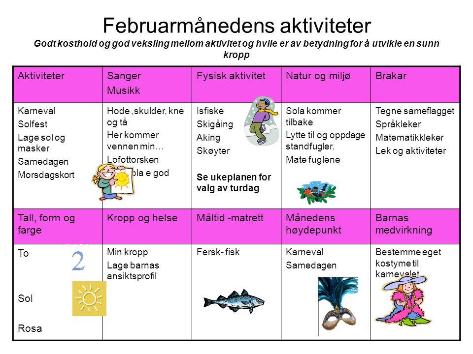 Februarmånedens aktiviteter Godt kosthold og god veksling mellom aktivitet og hvile er av betydning for å utvikle en sunn kropp AktiviteterSanger Musi