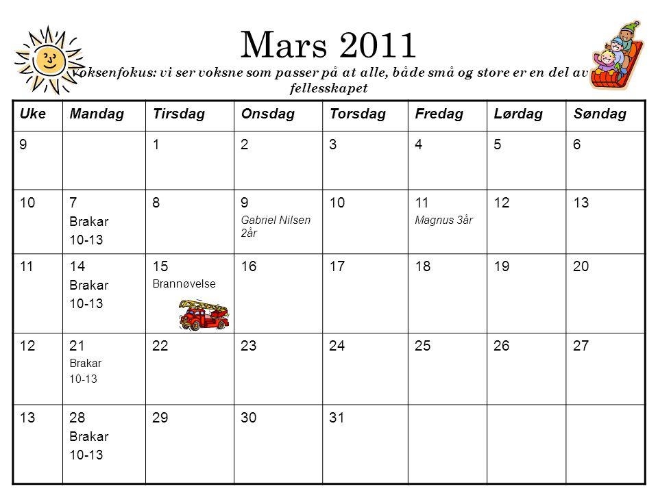 Mars 2011 Voksenfokus: vi ser voksne som passer på at alle, både små og store er en del av fellesskapet UkeMandagTirsdagOnsdagTorsdagFredagLørdagSønda