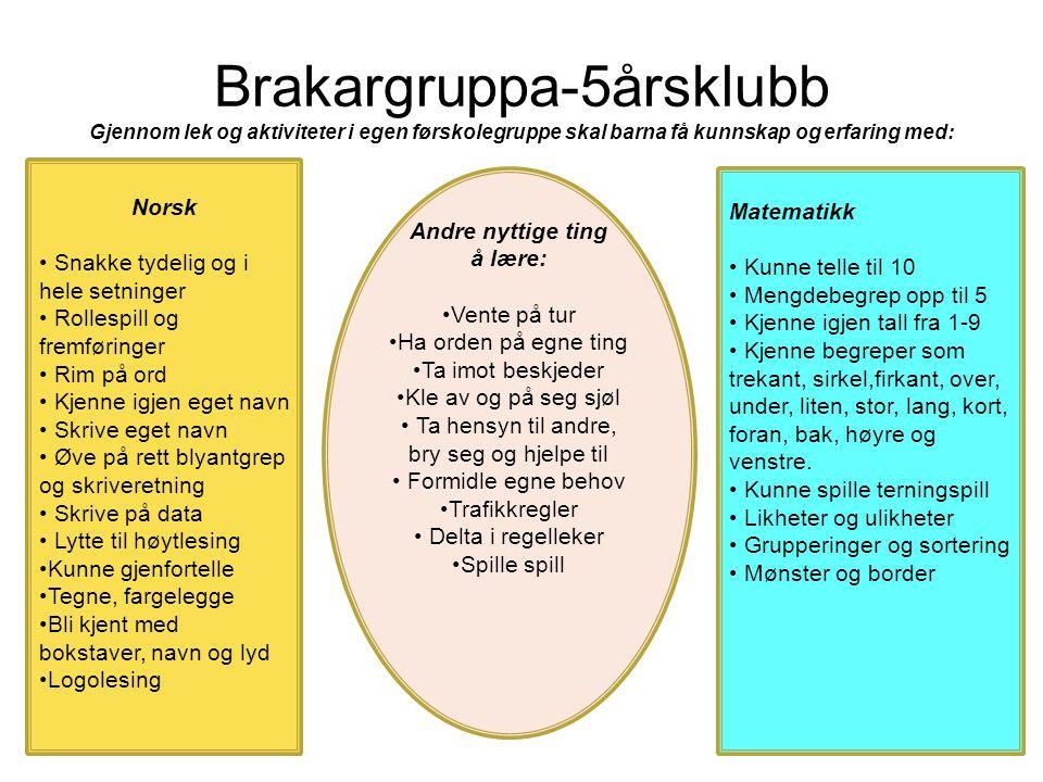 Brakargruppa-5årsklubb Gjennom lek og aktiviteter i egen førskolegruppe skal barna få kunnskap og erfaring med: Norsk • Snakke tydelig og i hele setni