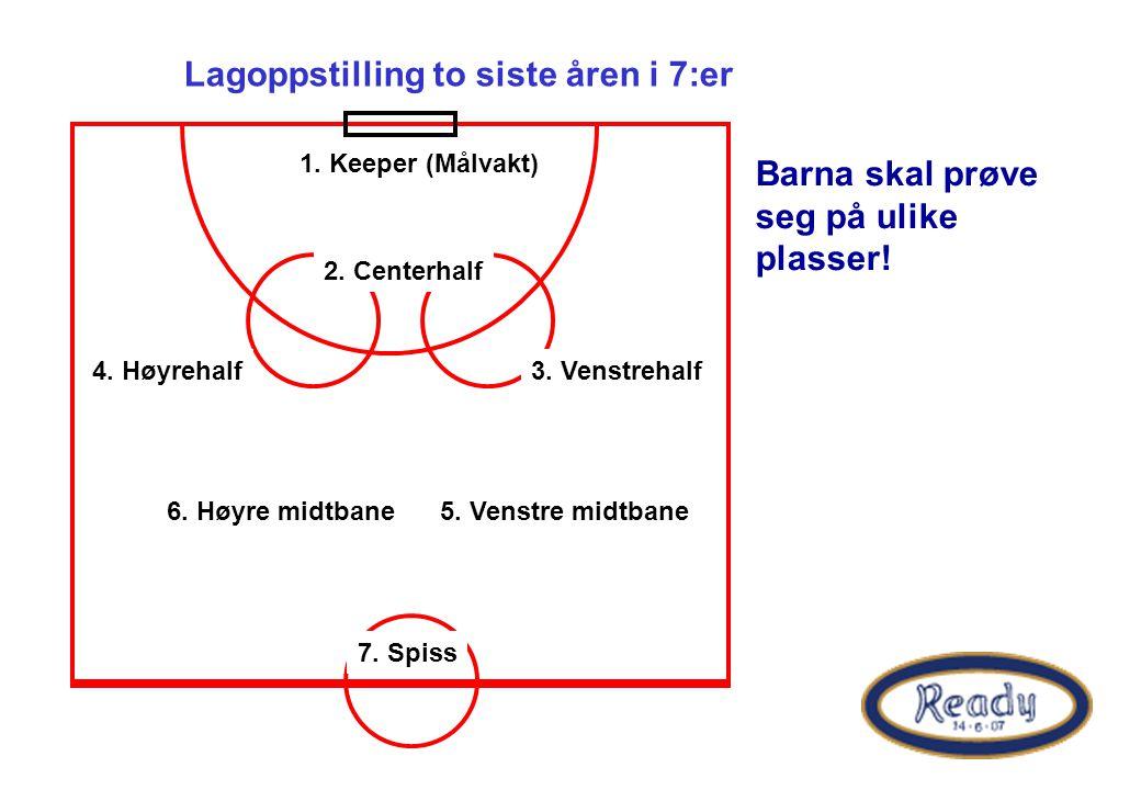 Lagoppstilling to siste åren i 7:er 1. Keeper (Målvakt) 2. Centerhalf 3. Venstrehalf4. Høyrehalf 5. Venstre midtbane6. Høyre midtbane 7. Spiss Barna s