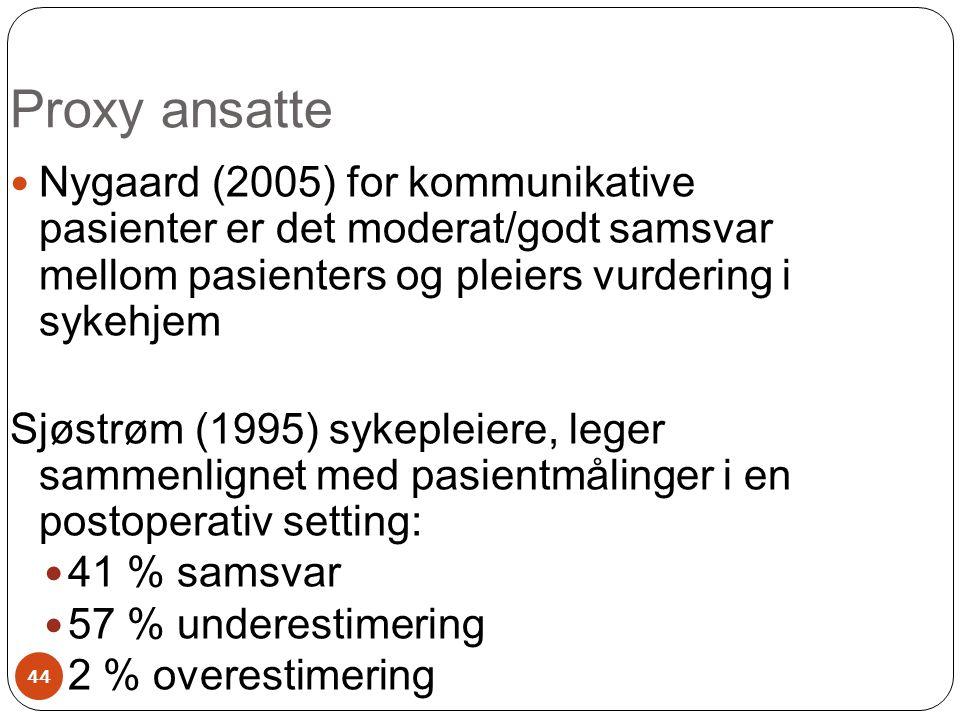  Nygaard (2005) for kommunikative pasienter er det moderat/godt samsvar mellom pasienters og pleiers vurdering i sykehjem Sjøstrøm (1995) sykepleiere
